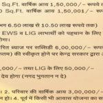 mukhyamantri awas yojana in hindi